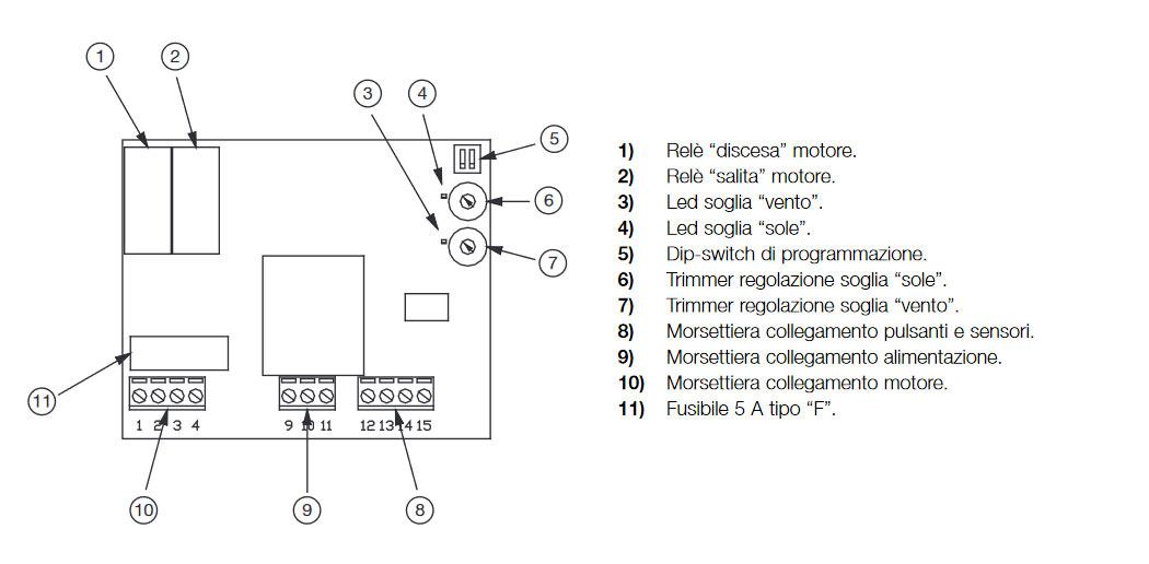 dettagli tecnici TT3